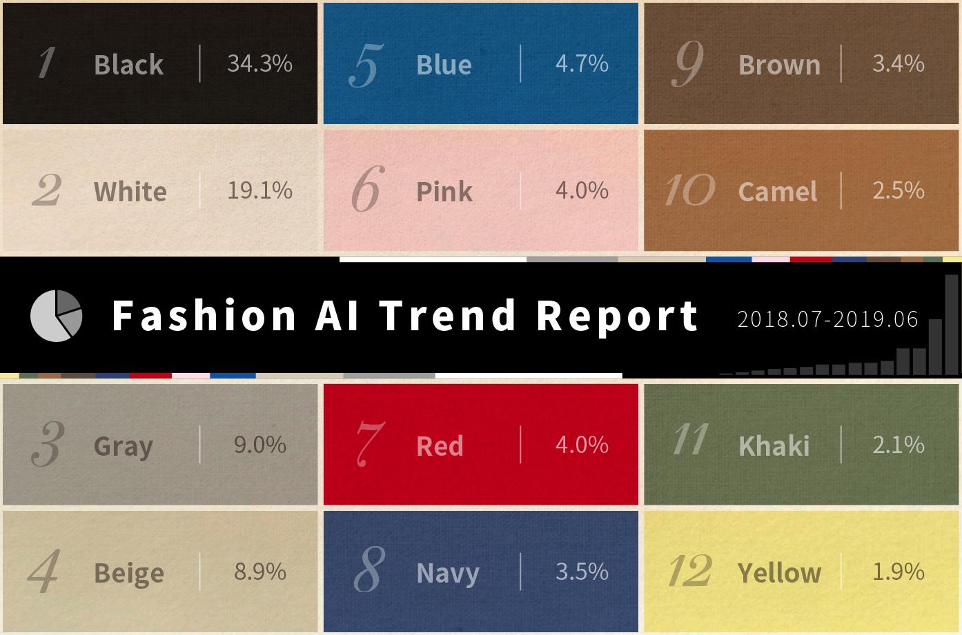 2018-2019年のファッショントレンドの調査結果